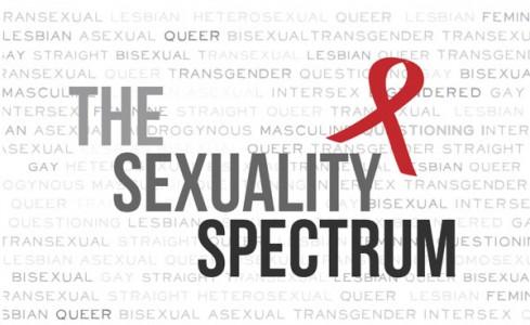 The Sexuality Spectrum